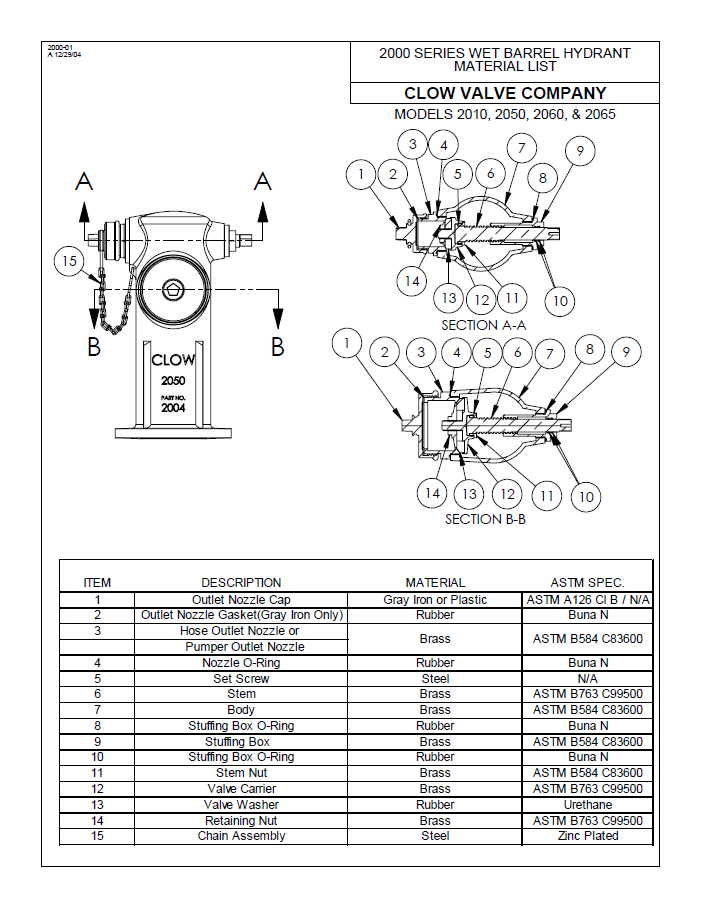 2000 series wet barrel hydrant material list