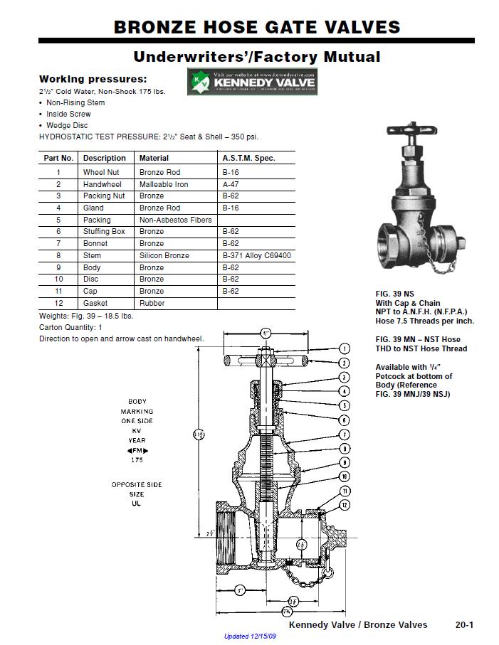 Kennedy Bronze hose gate valves spec sheet