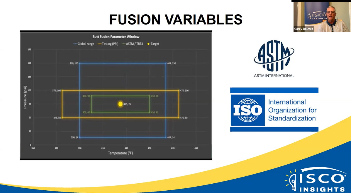 ISCO Insights session 3